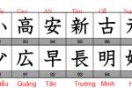 kanji look and learn bai 6